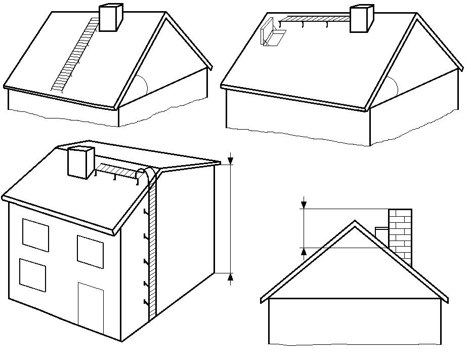 weckman orima katuseohutustooted redelid käiguteed