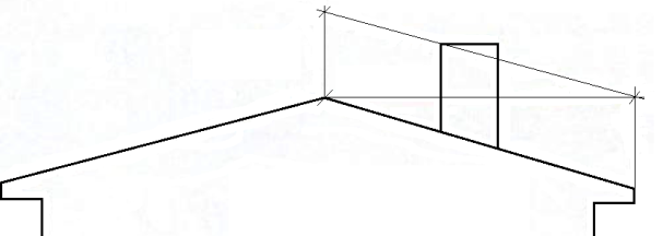 weckman orima katuseohutustooted käiguteed redelid katusesillad