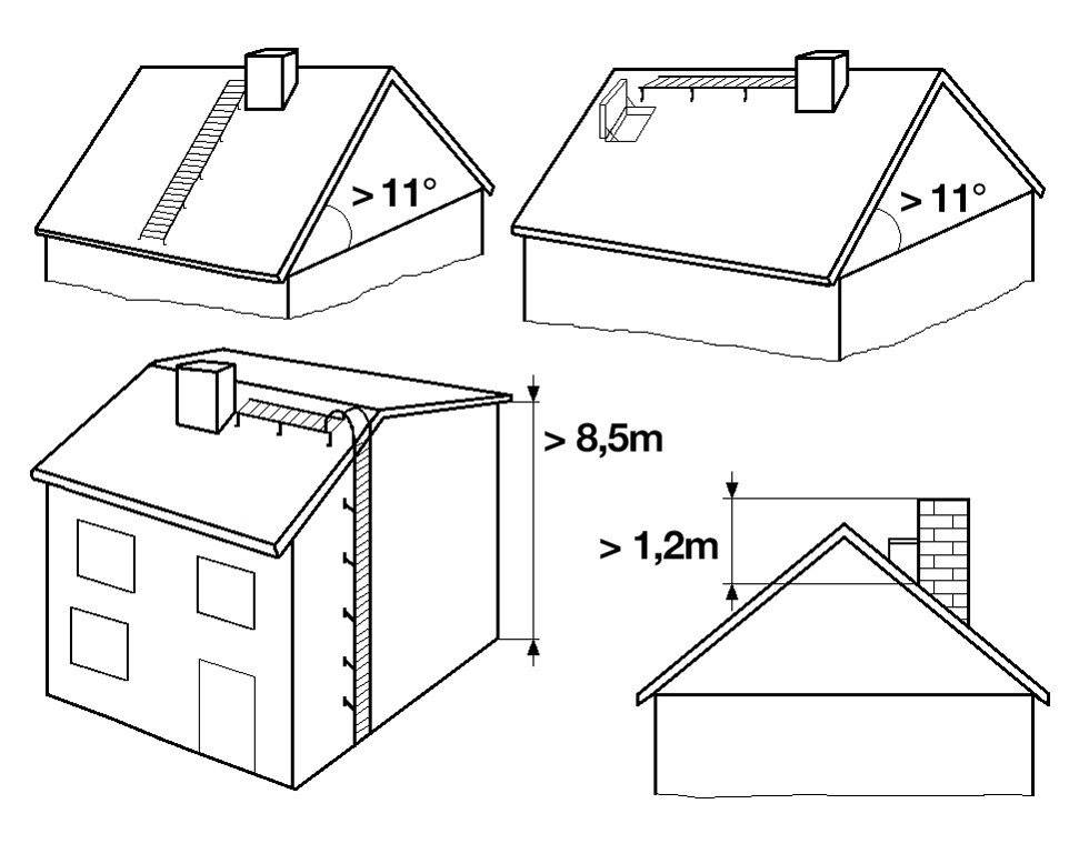 katuseohutustooted redel käigutee weckman orima