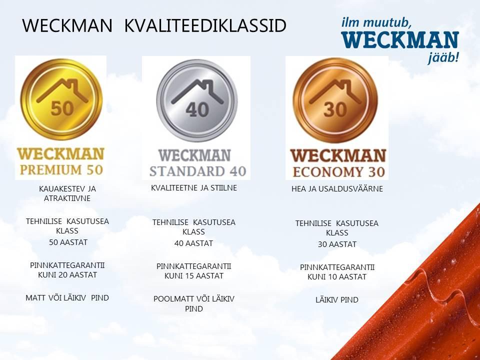 weckman kvaliteediklassid plekkkatus katuseplekk